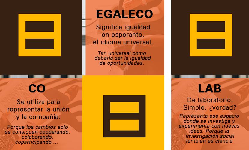 infografía en la que se explica el nombre de egaleco Lab (Egaleco = igualdad en esperanto, CO = cooperación, Lab=espacio de reflexión y de ideas)